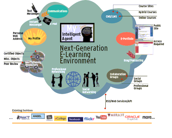 Next_generation_learning_500_400